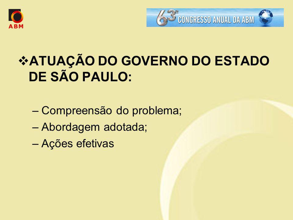 ATUAÇÃO DO GOVERNO DO ESTADO DE SÃO PAULO: