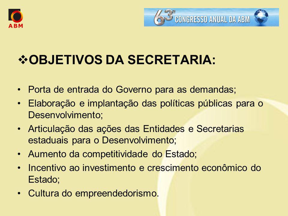 OBJETIVOS DA SECRETARIA: