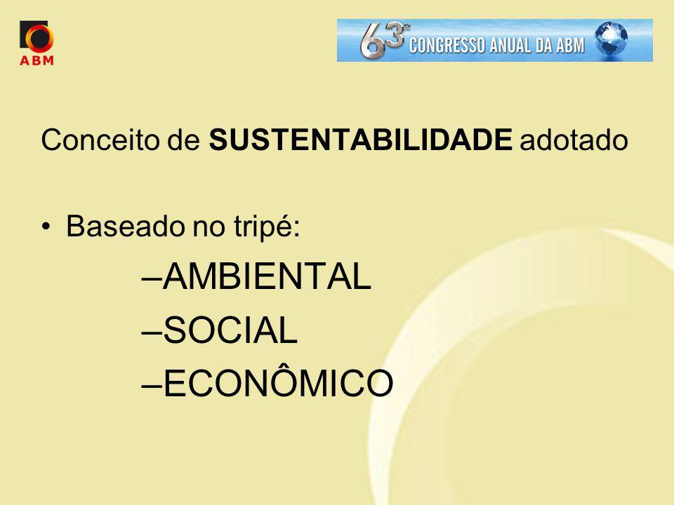 AMBIENTAL SOCIAL ECONÔMICO Conceito de SUSTENTABILIDADE adotado