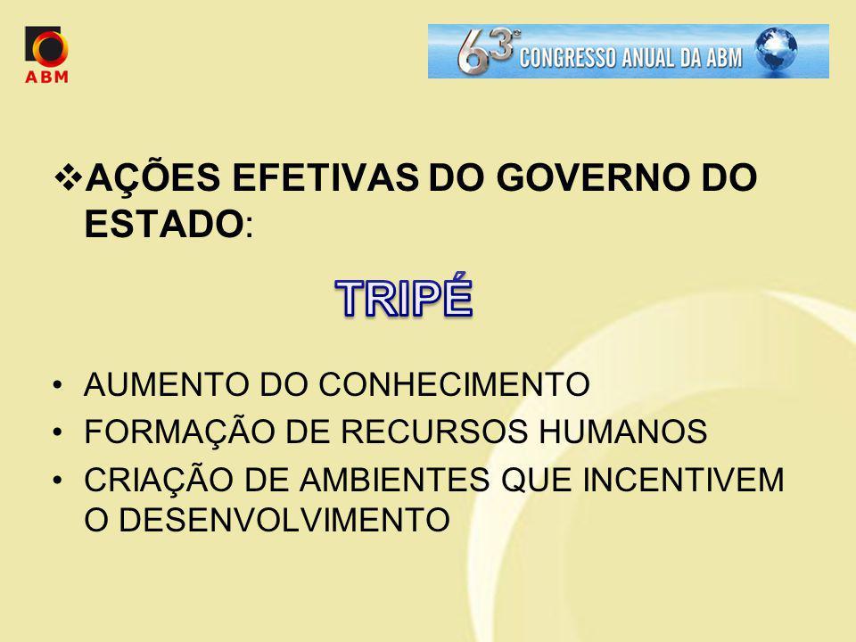 TRIPÉ AÇÕES EFETIVAS DO GOVERNO DO ESTADO: AUMENTO DO CONHECIMENTO