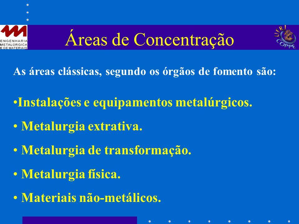 Áreas de Concentração Instalações e equipamentos metalúrgicos.