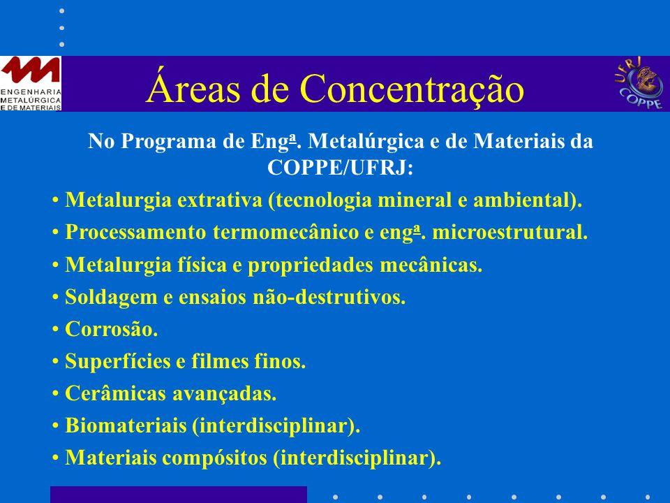No Programa de Enga. Metalúrgica e de Materiais da COPPE/UFRJ: