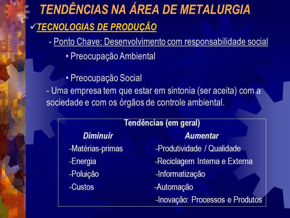 TENDÊNCIAS NA ÁREA DE METALURGIA