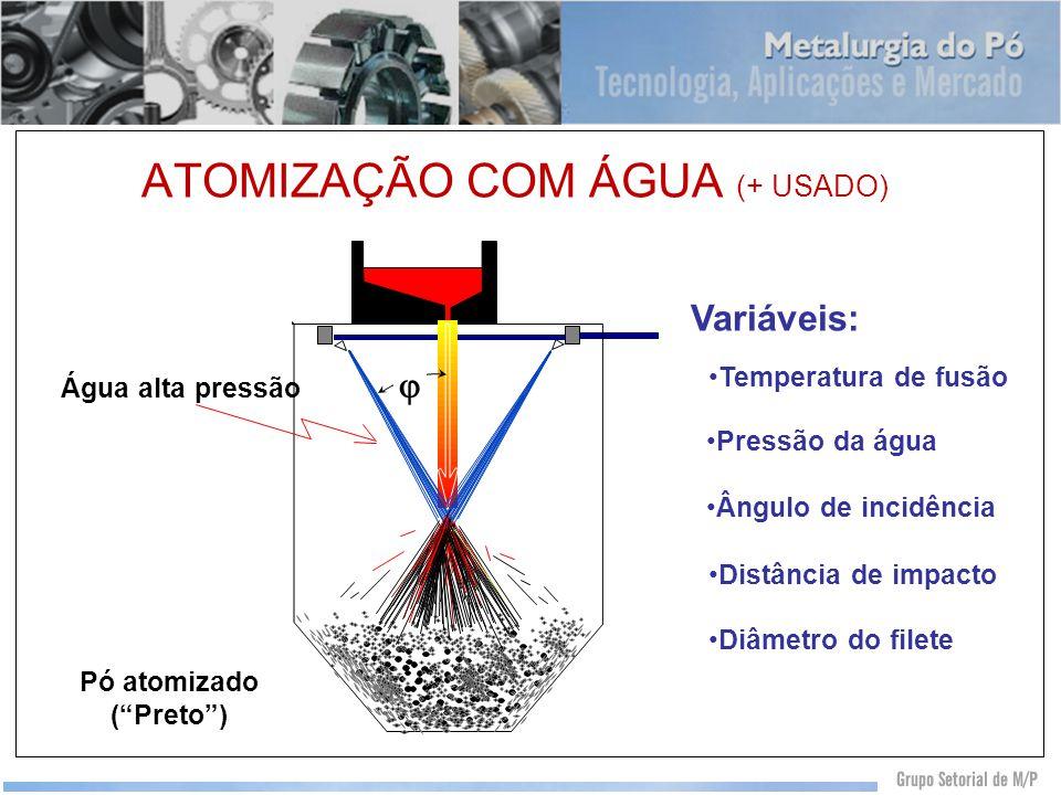 ATOMIZAÇÃO COM ÁGUA (+ USADO)