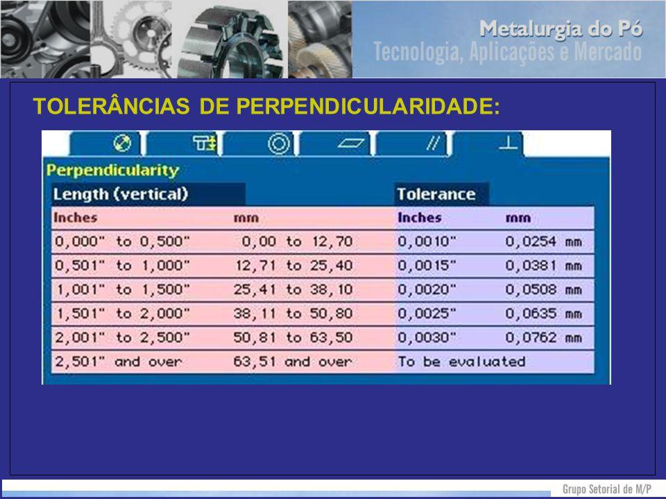 TOLERÂNCIAS DE PERPENDICULARIDADE: