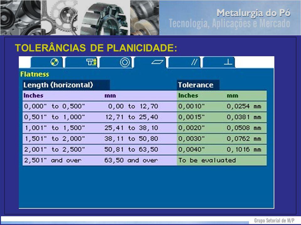 TOLERÂNCIAS DE PLANICIDADE: