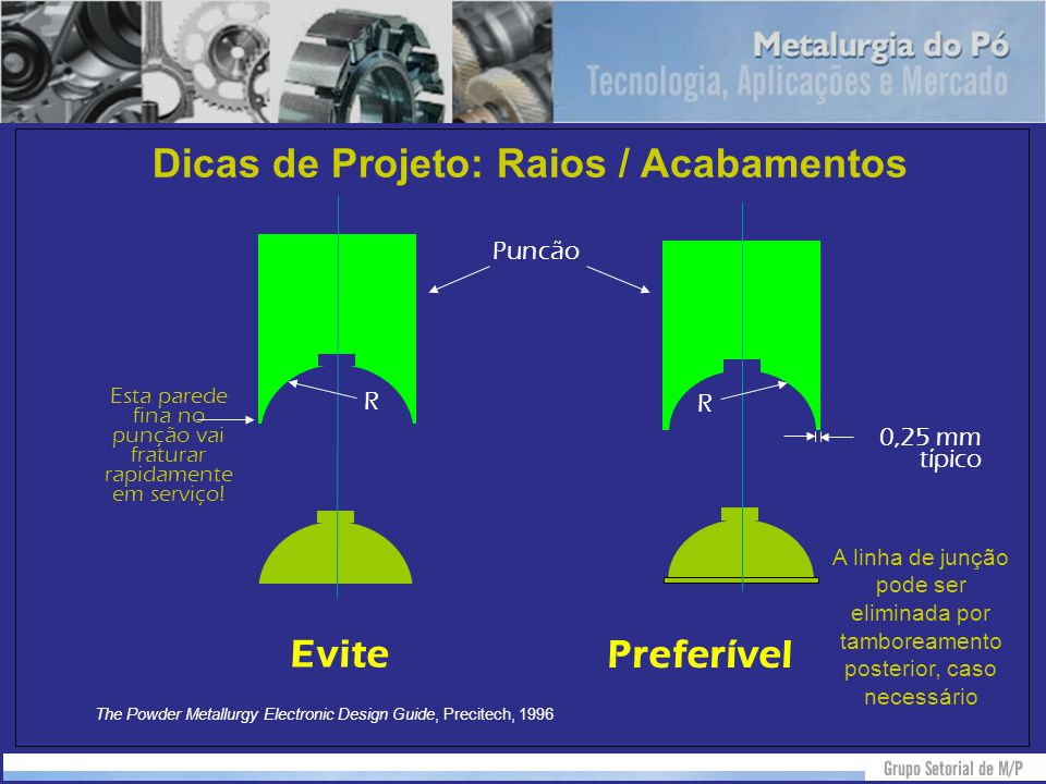 Dicas de Projeto: Raios / Acabamentos