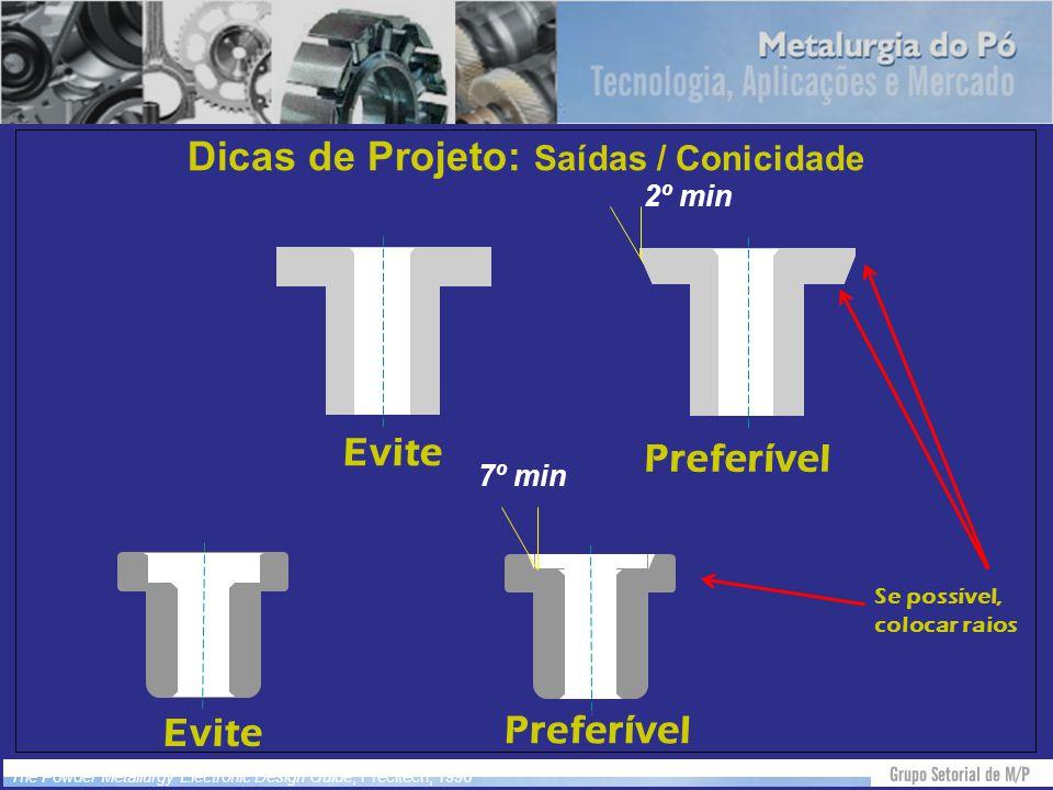 Dicas de Projeto: Saídas / Conicidade