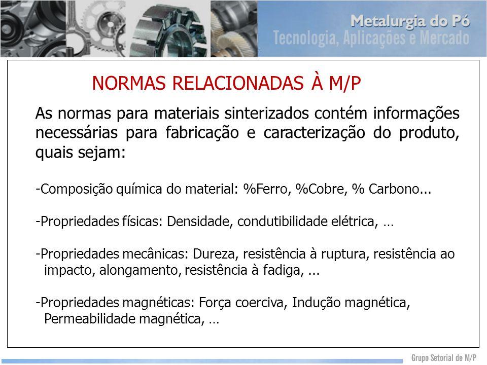 NORMAS RELACIONADAS À M/P