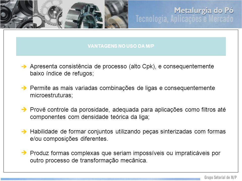 VANTAGENS NO USO DA M/P Apresenta consistência de processo (alto Cpk), e consequentemente baixo índice de refugos;