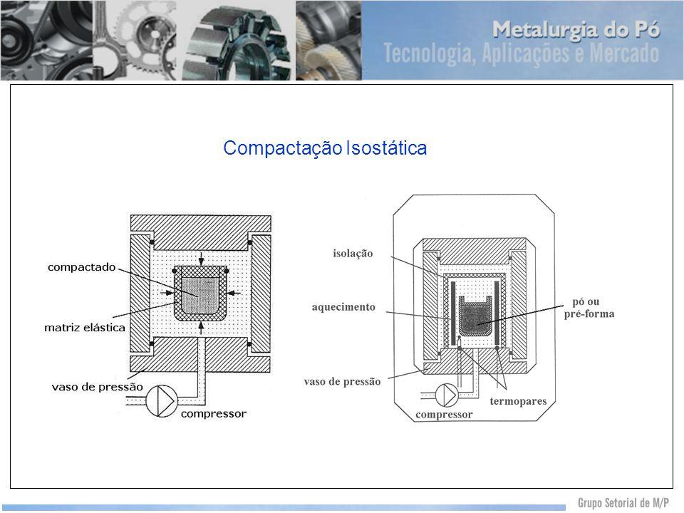 Compactação Isostática