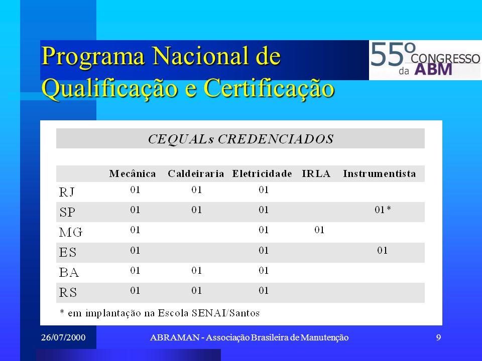 Programa Nacional de Qualificação e Certificação