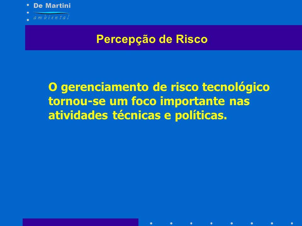 Percepção de Risco O gerenciamento de risco tecnológico tornou-se um foco importante nas atividades técnicas e políticas.