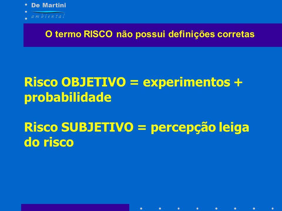 O termo RISCO não possui definições corretas