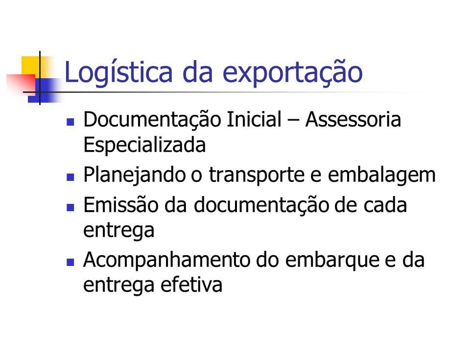 Logística da exportação