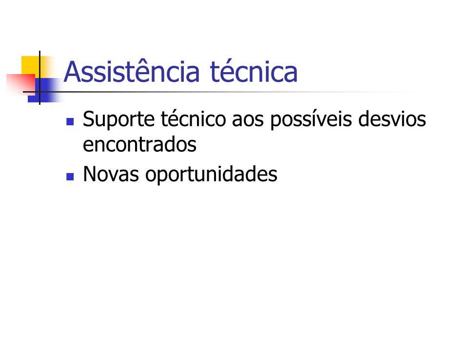 Assistência técnica Suporte técnico aos possíveis desvios encontrados