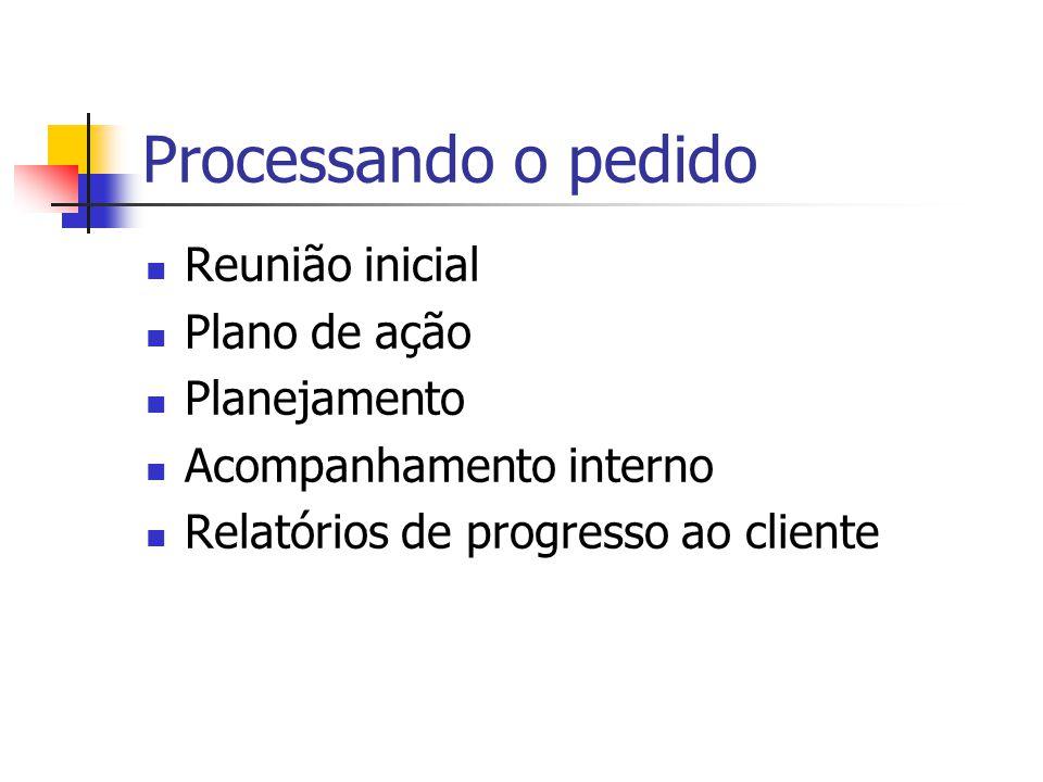 Processando o pedido Reunião inicial Plano de ação Planejamento