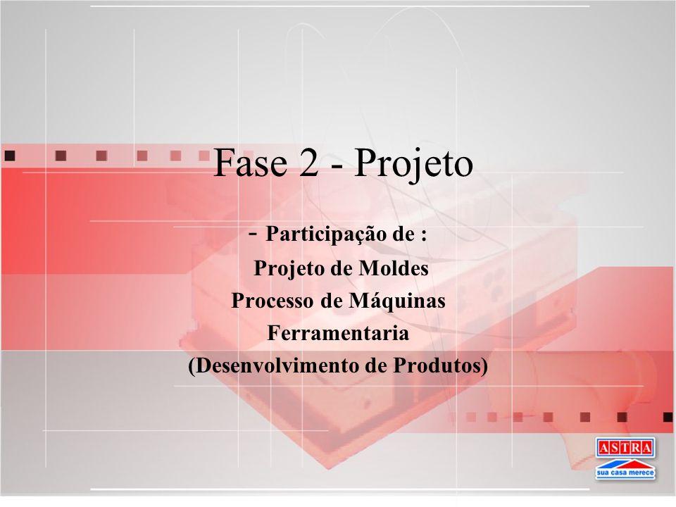 (Desenvolvimento de Produtos)