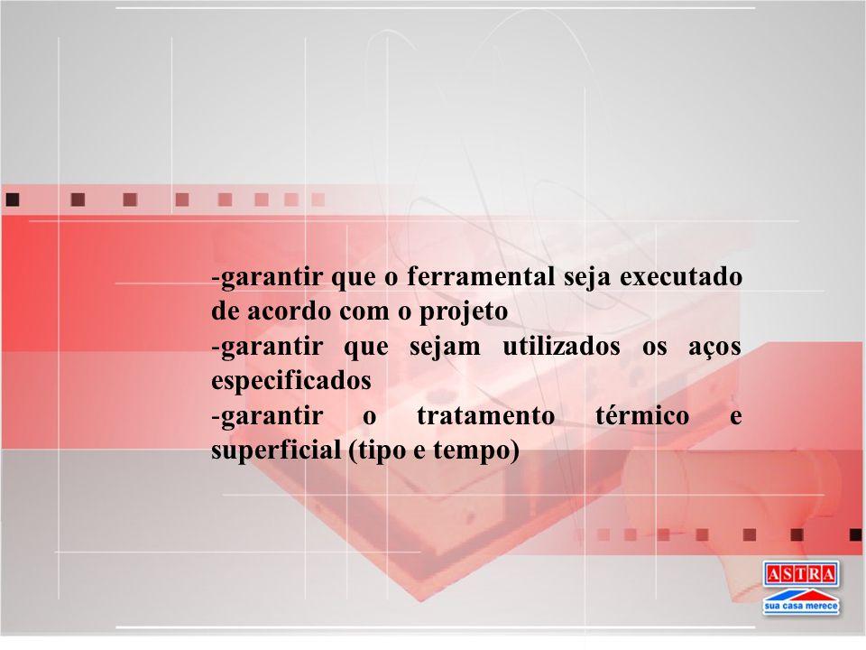 garantir que o ferramental seja executado de acordo com o projeto