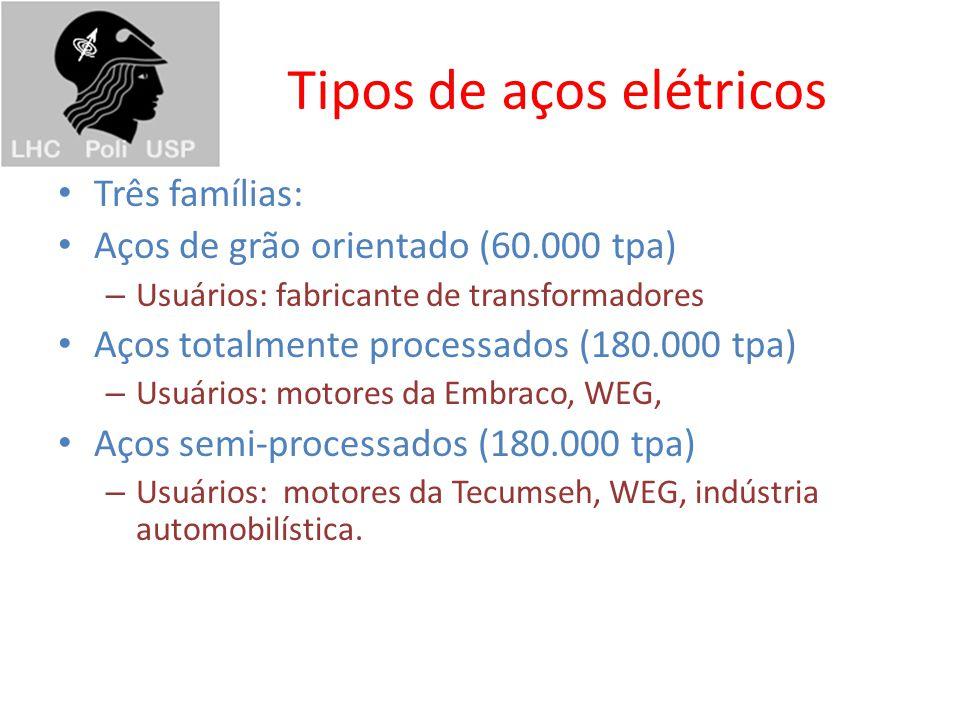 Tipos de aços elétricos