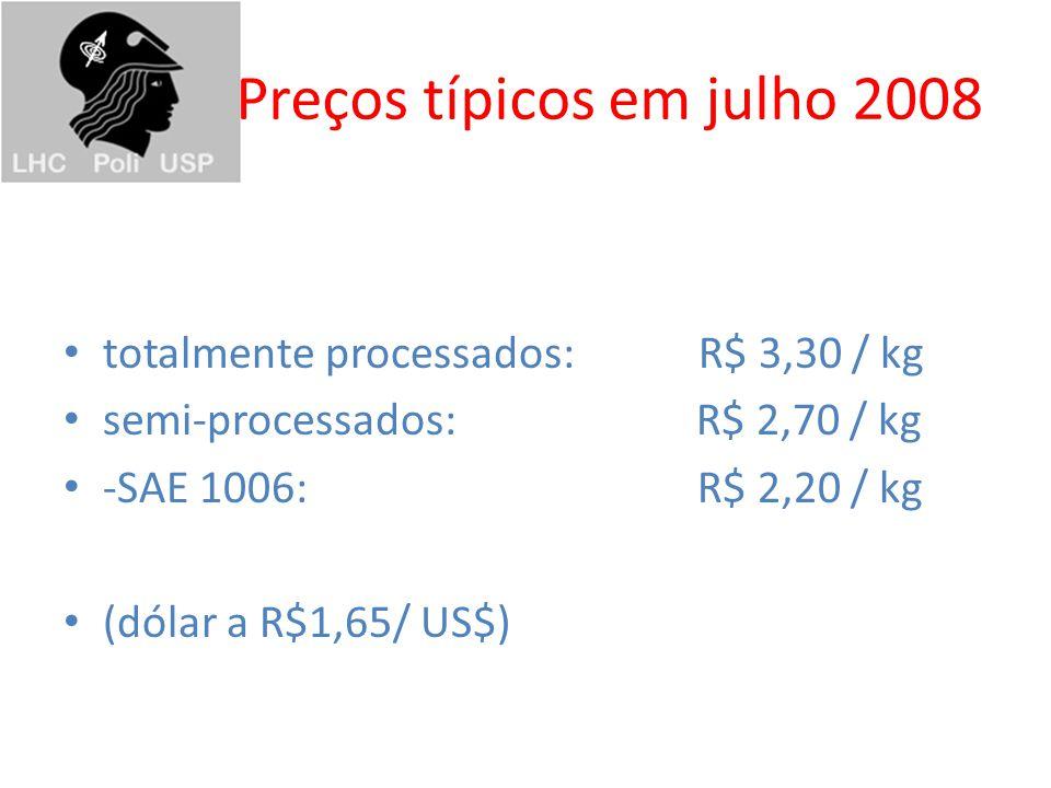 Preços típicos em julho 2008