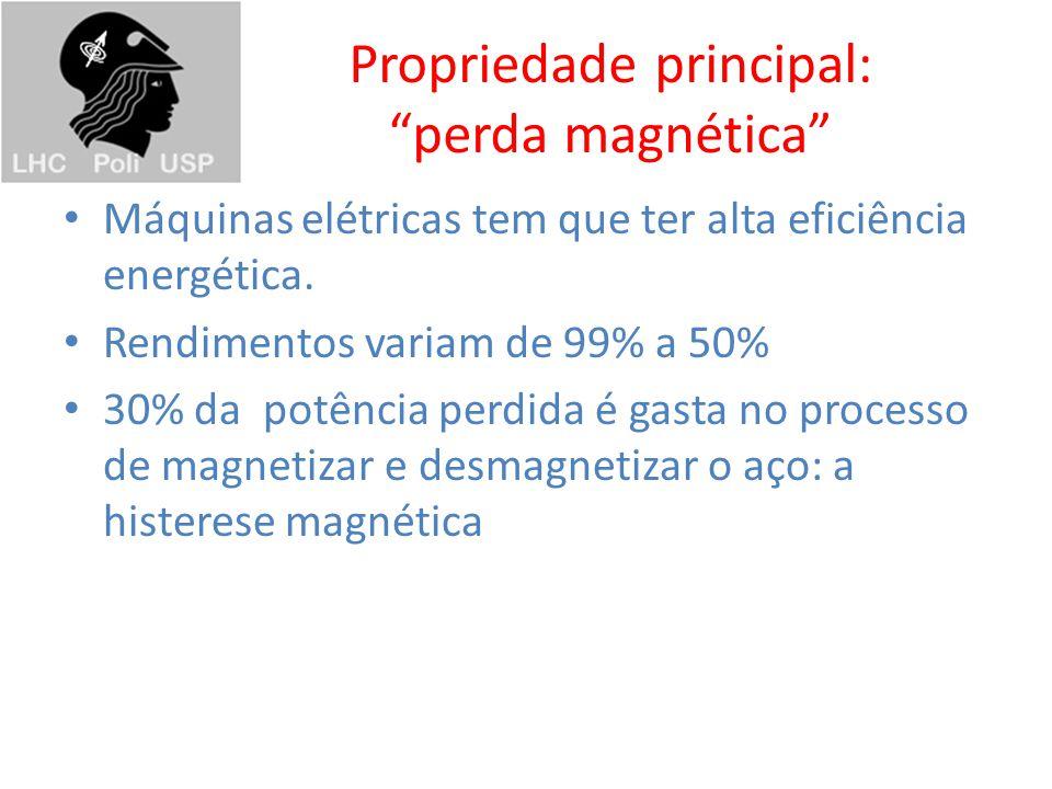 Propriedade principal: perda magnética