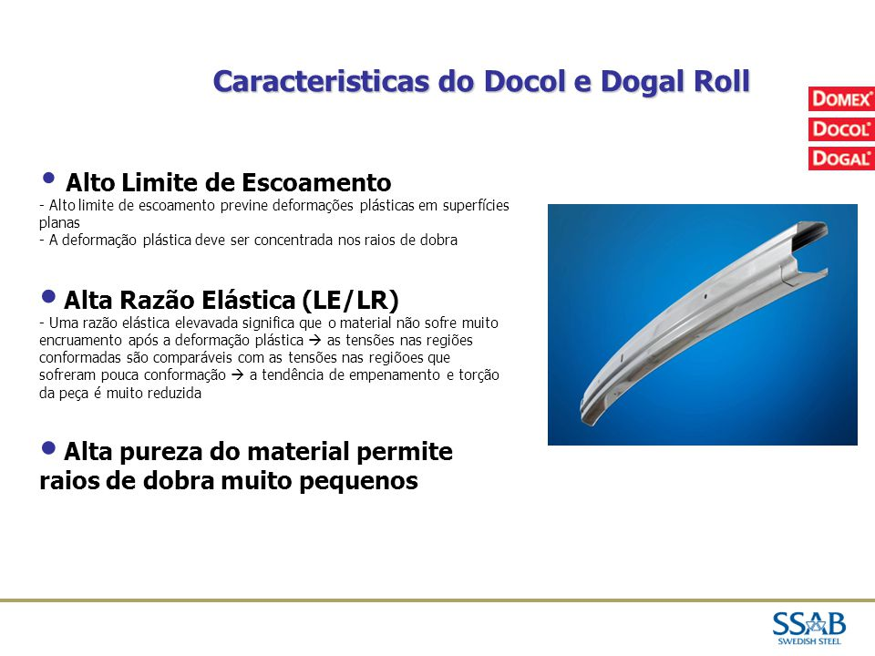Caracteristicas do Docol e Dogal Roll
