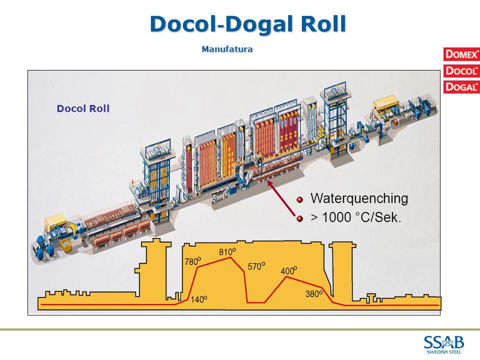 Docol-Dogal Roll Manufatura