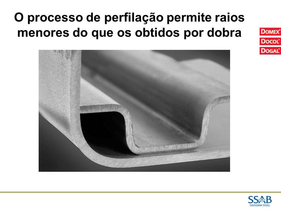 02/04/2017 O processo de perfilação permite raios menores do que os obtidos por dobra