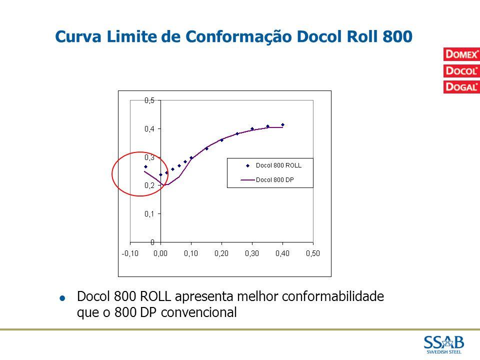 Curva Limite de Conformação Docol Roll 800