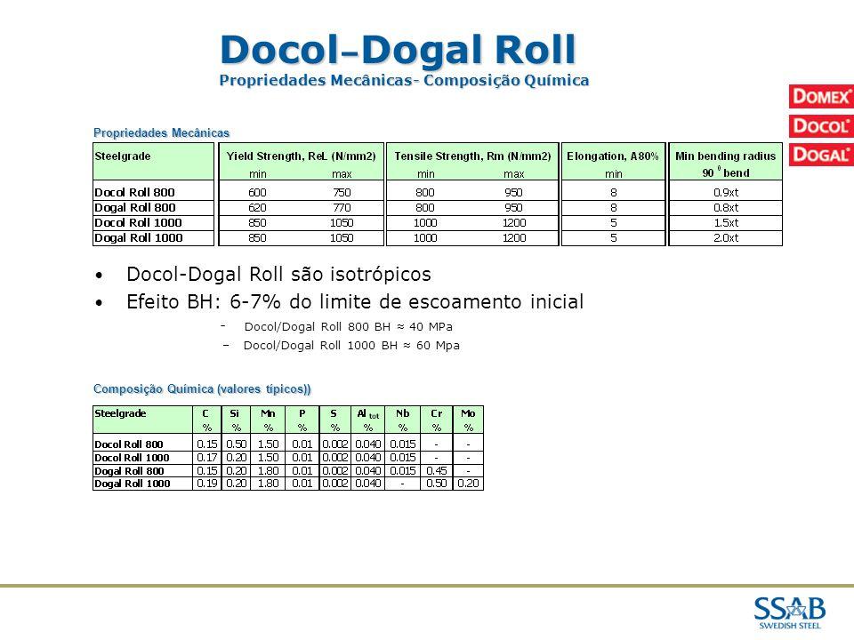Docol–Dogal Roll Docol-Dogal Roll são isotrópicos