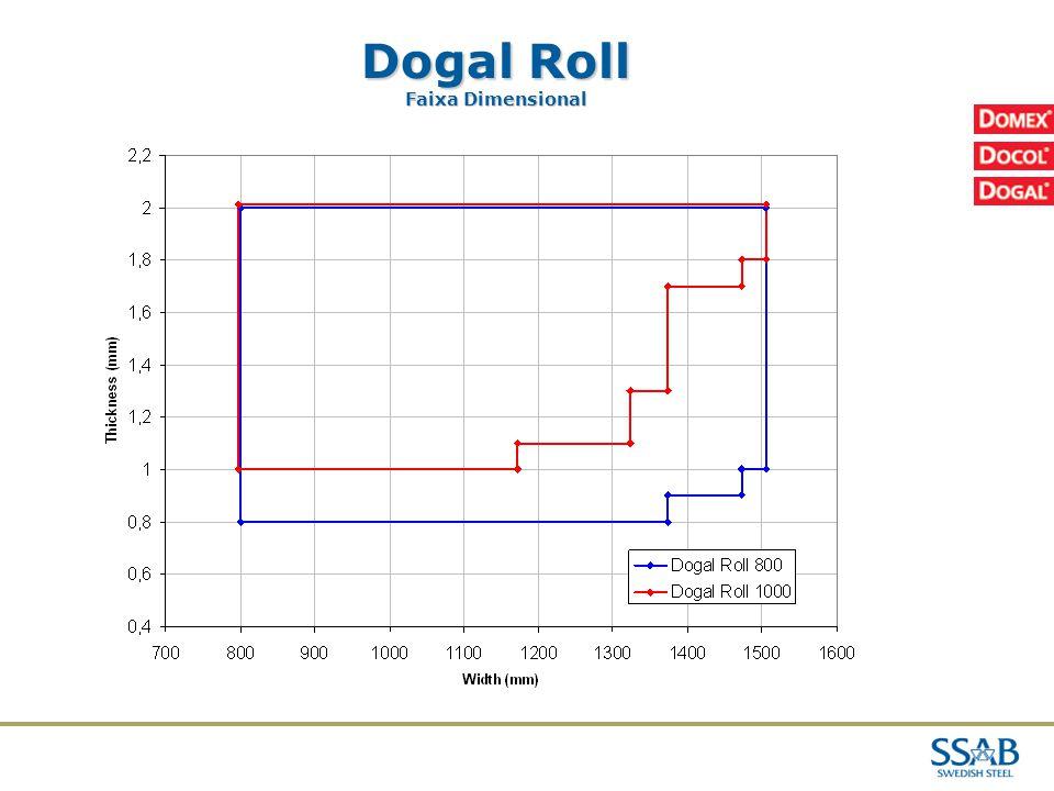 02/04/2017 Dogal Roll Faixa Dimensional