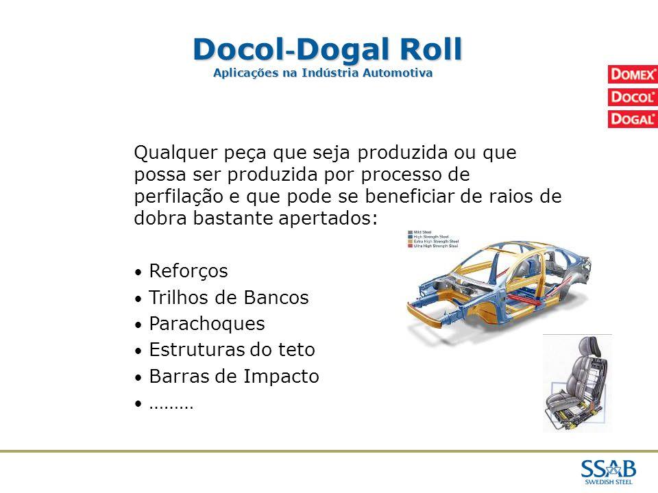 02/04/2017 Docol-Dogal Roll. Aplicações na Indústria Automotiva.