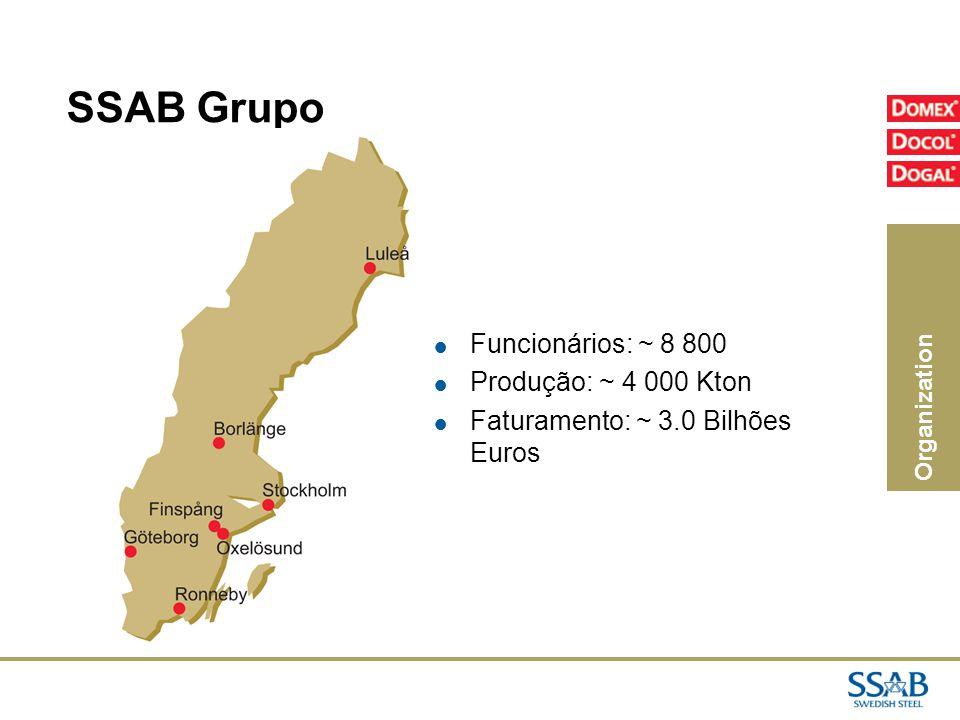SSAB Grupo Funcionários: ~ 8 800 Produção: ~ 4 000 Kton