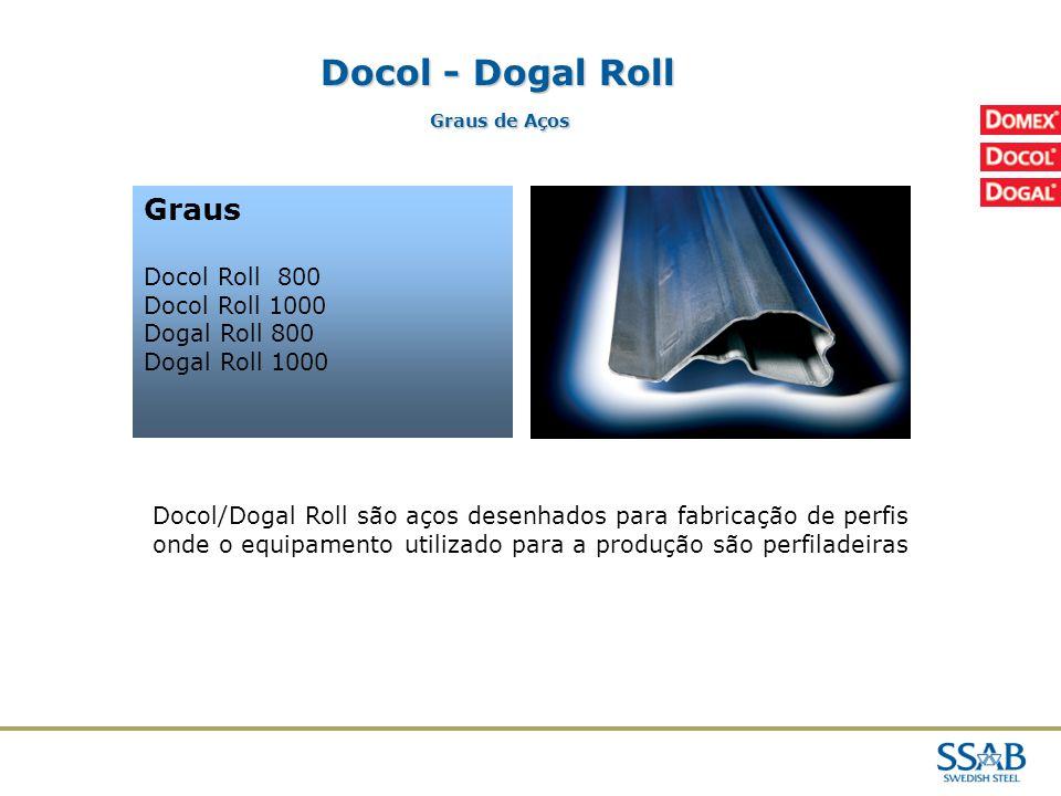 Docol - Dogal Roll Graus de Aços