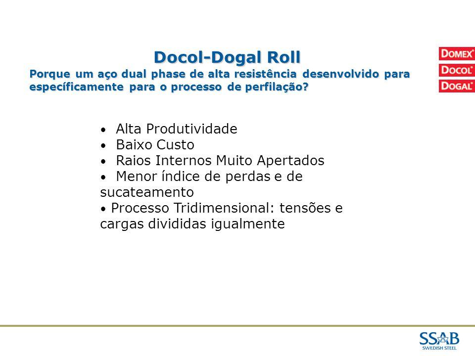 02/04/2017 Docol-Dogal Roll Porque um aço dual phase de alta resistência desenvolvido para específicamente para o processo de perfilação