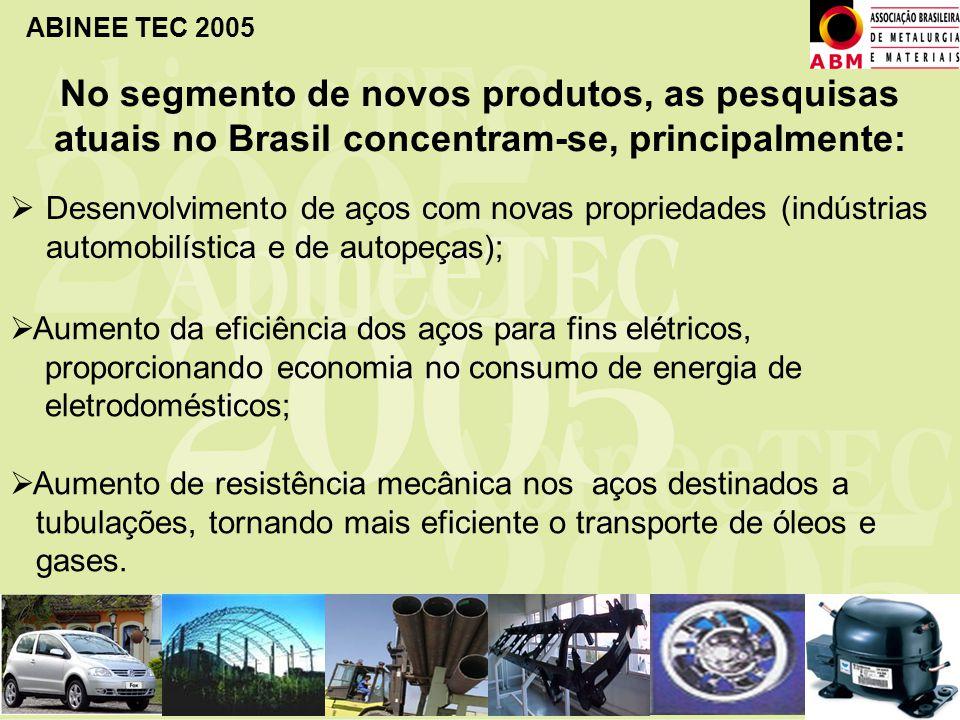 No segmento de novos produtos, as pesquisas atuais no Brasil concentram-se, principalmente: