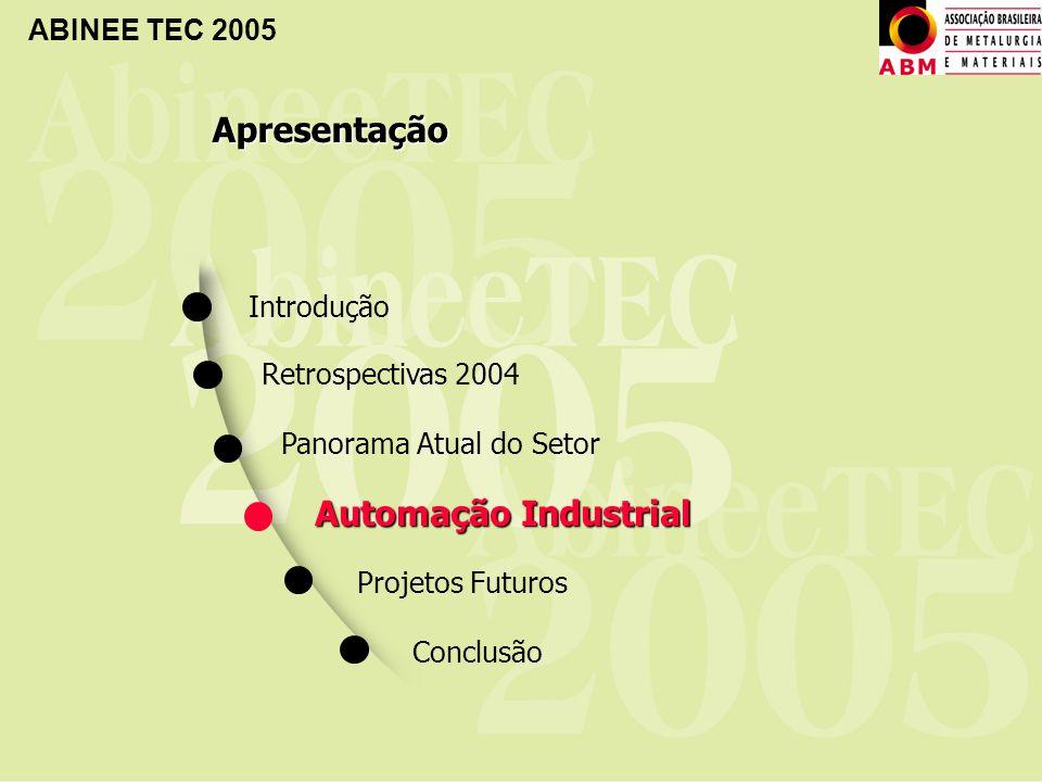 Apresentação Automação Industrial Introdução Retrospectivas 2004