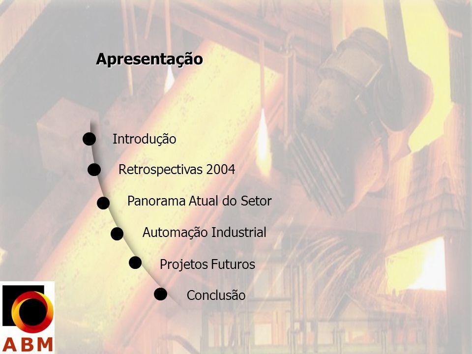 Apresentação Introdução Retrospectivas 2004 Panorama Atual do Setor