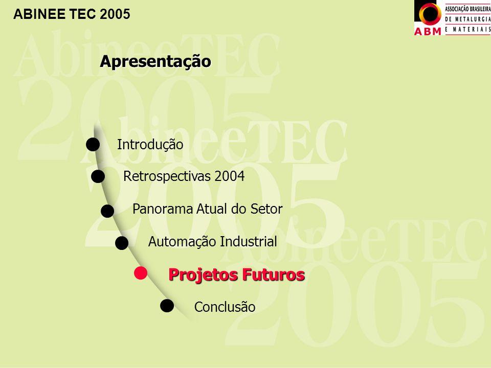 Apresentação Projetos Futuros Introdução Retrospectivas 2004