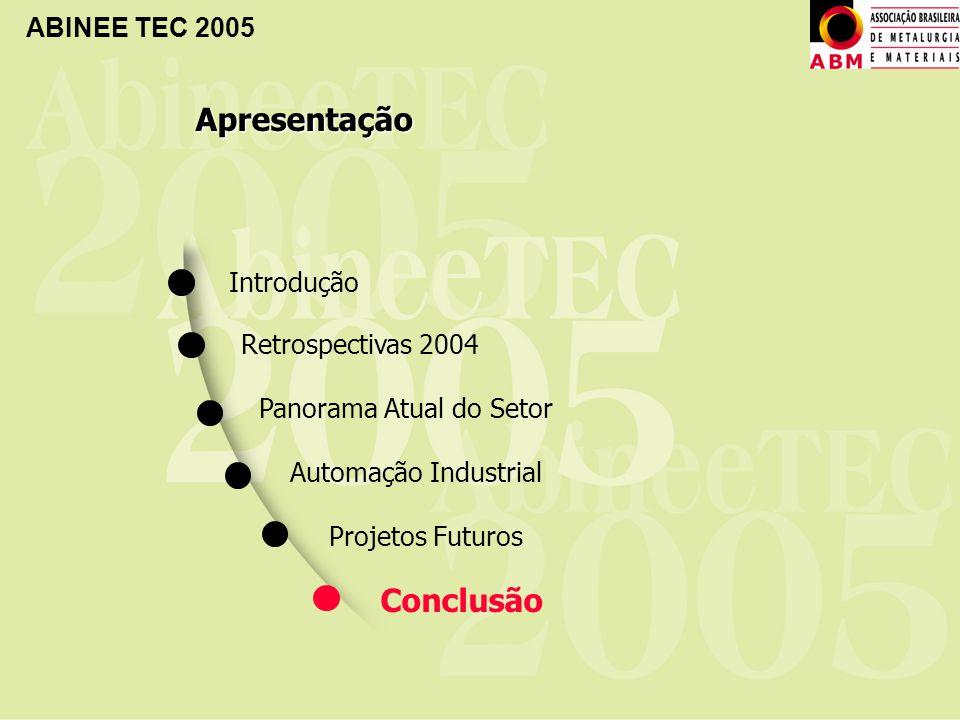 Apresentação Conclusão Introdução Retrospectivas 2004