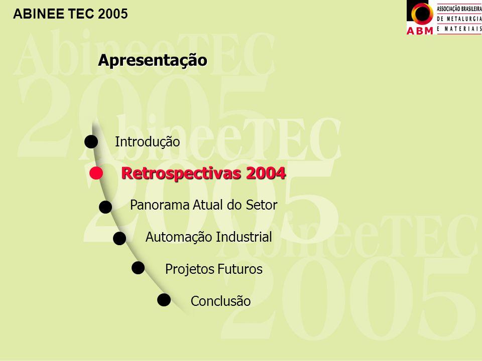 Apresentação Retrospectivas 2004 Introdução Panorama Atual do Setor