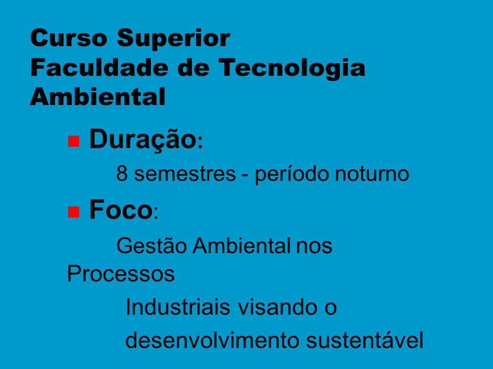 Duração: Foco: Curso Superior Faculdade de Tecnologia Ambiental