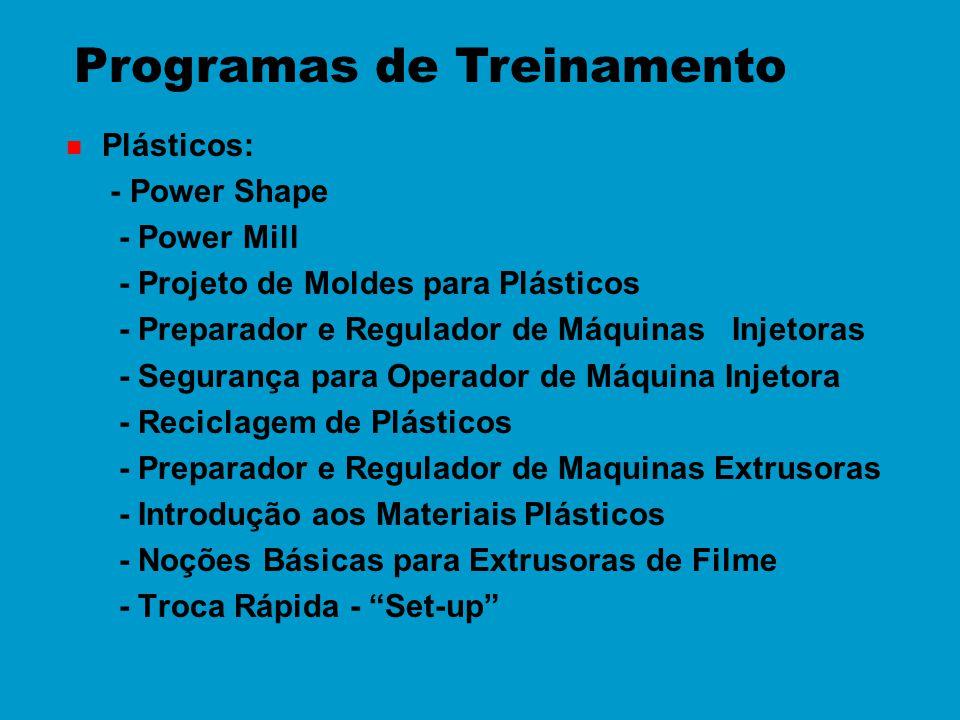 Programas de Treinamento