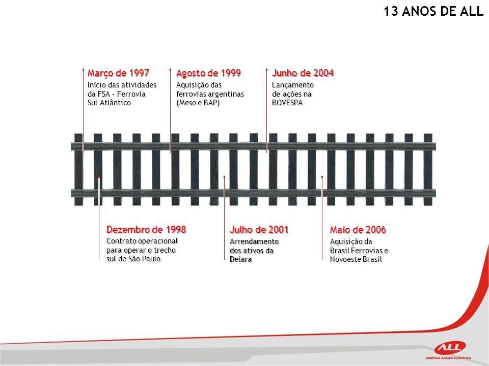 13 ANOS DE ALL Março de 1997 Agosto de 1999 Junho de 2004