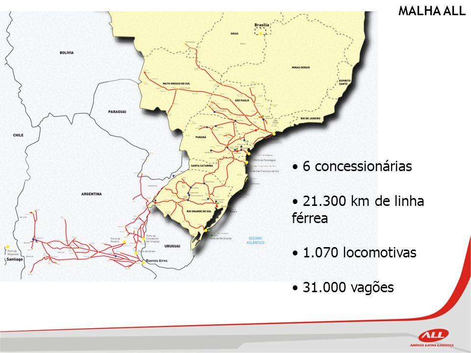 6 concessionárias 21.300 km de linha férrea 1.070 locomotivas