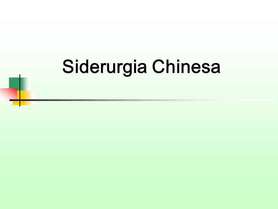 Siderurgia Chinesa