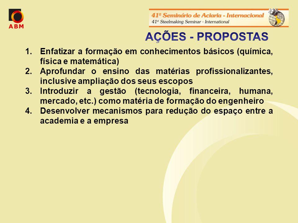 AÇÕES - PROPOSTAS Enfatizar a formação em conhecimentos básicos (química, física e matemática)