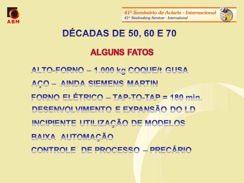 ALTO-FORNO – 1.000 kg COQUE/t GUSA AÇO – AINDA SIEMENS MARTIN