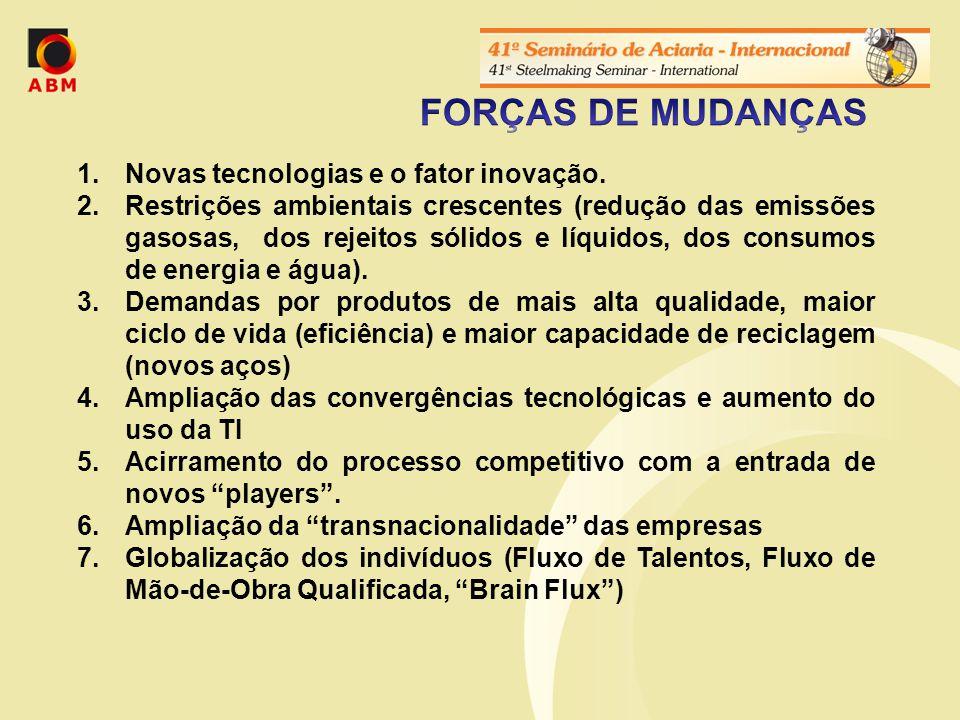 FORÇAS DE MUDANÇAS Novas tecnologias e o fator inovação.